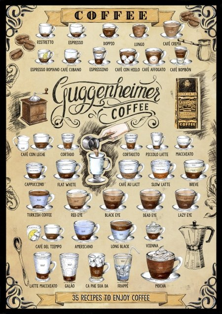 Kaffee Poster - 35 reciepes to enjoy coffee