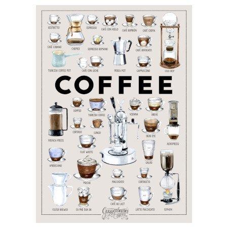 Kaffee Poster 450 450