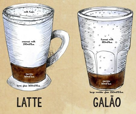 35-coffee-recipes-by-guggenheimer-coffee-detail