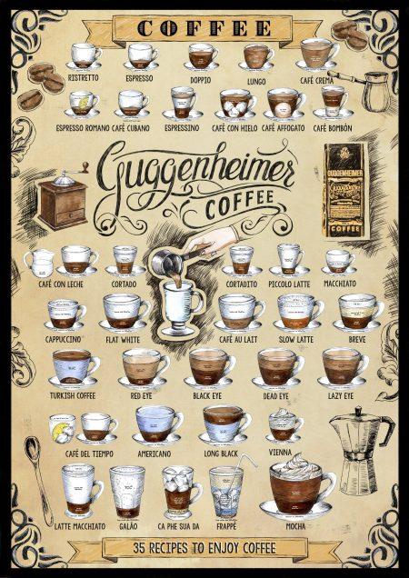 Kaffee Poster - 35 reciepes to enjoy coffee