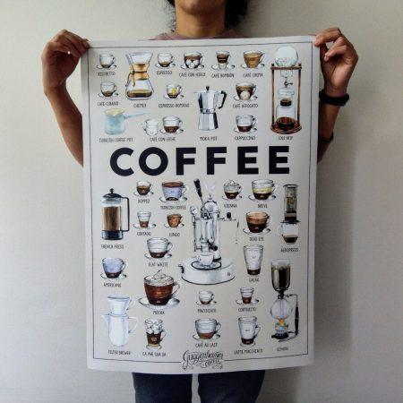 kaffee-poster-full